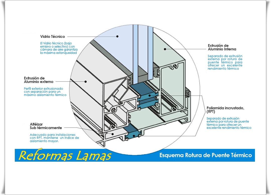 Realizamos trabajos en aluminio con productos de máxima calidad. Infórmate sobre nuestras ventanas y puertas abatibles, oscilobatientes, ...